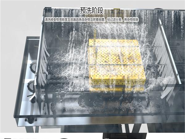 周箱清洗机打造细菌零容忍